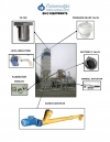 SILO EQUIPMENTS FILTER,PRESSURE RELIEF VALVE,LEVEL INDICATORS ,BUTTERFLY VALVE